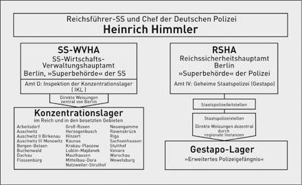 G_4A_Geschichte